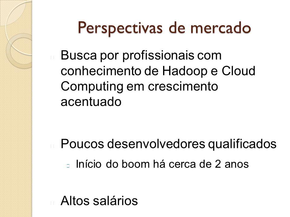 Perspectivas de mercado Busca por profissionais com conhecimento de Hadoop e Cloud Computing em crescimento acentuado Poucos desenvolvedores qualificados Início do boom há cerca de 2 anos Altos salários
