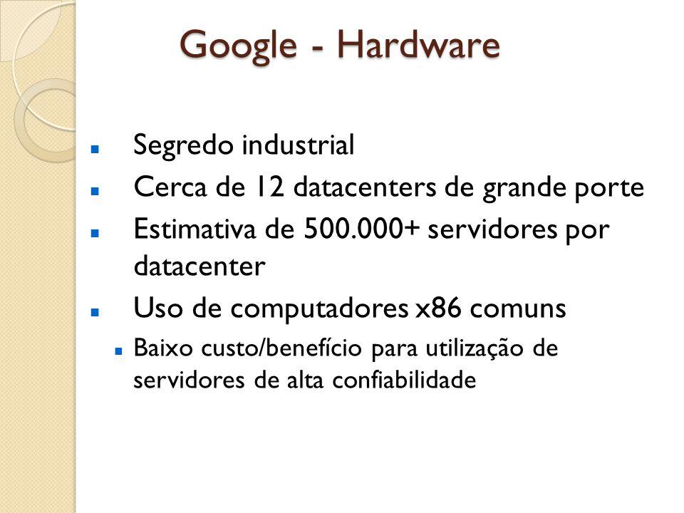 Google - Hardware Segredo industrial Cerca de 12 datacenters de grande porte Estimativa de 500.000+ servidores por datacenter Uso de computadores x86 comuns Baixo custo/benefício para utilização de servidores de alta confiabilidade