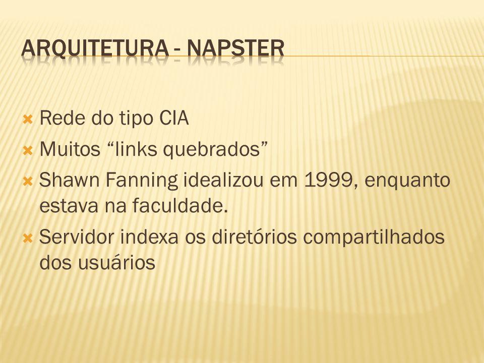 Rede do tipo CIA Muitos links quebrados Shawn Fanning idealizou em 1999, enquanto estava na faculdade. Servidor indexa os diretórios compartilhados do