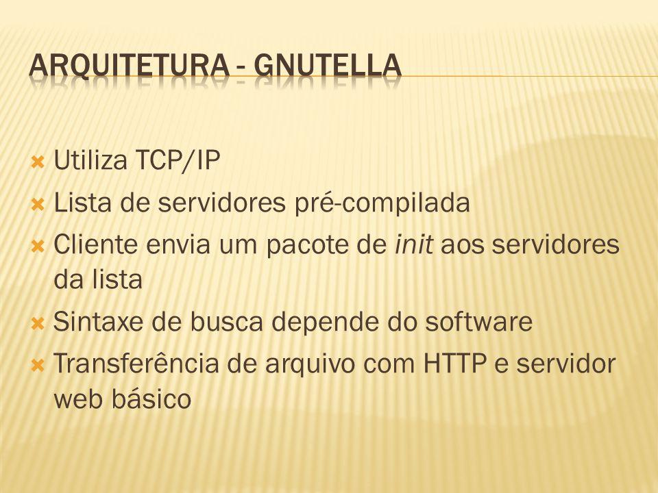 Utiliza TCP/IP Lista de servidores pré-compilada Cliente envia um pacote de init aos servidores da lista Sintaxe de busca depende do software Transfer