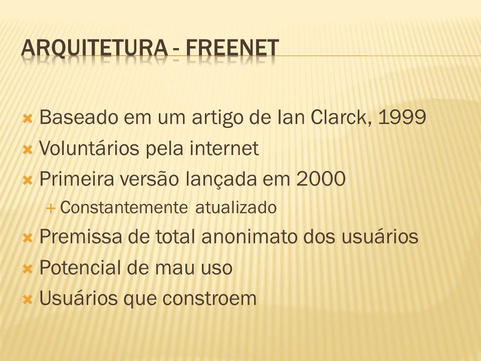Baseado em um artigo de Ian Clarck, 1999 Voluntários pela internet Primeira versão lançada em 2000 Constantemente atualizado Premissa de total anonima
