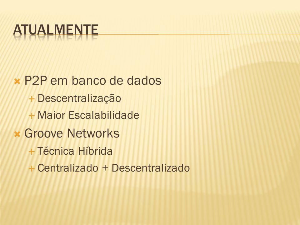 P2P em banco de dados Descentralização Maior Escalabilidade Groove Networks Técnica Híbrida Centralizado + Descentralizado