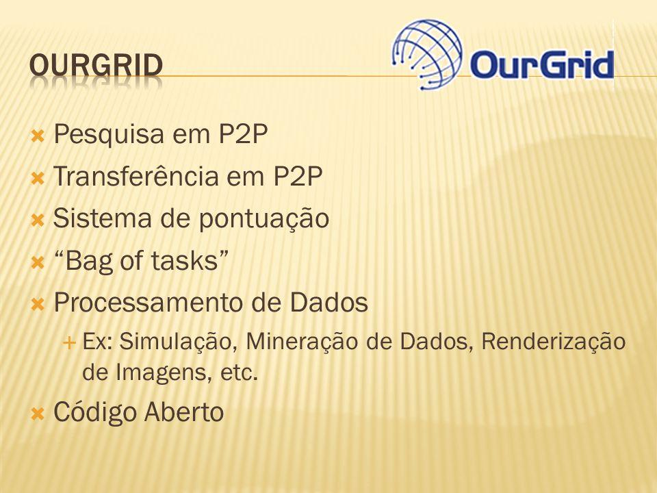 Pesquisa em P2P Transferência em P2P Sistema de pontuação Bag of tasks Processamento de Dados Ex: Simulação, Mineração de Dados, Renderização de Image