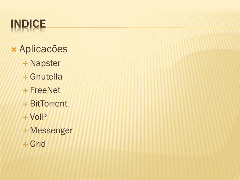 Aplicações Napster Gnutella FreeNet BitTorrent VoIP Messenger Grid
