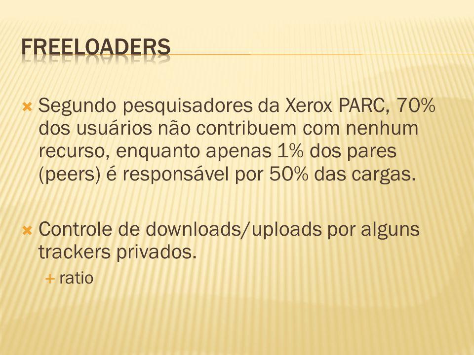 Segundo pesquisadores da Xerox PARC, 70% dos usuários não contribuem com nenhum recurso, enquanto apenas 1% dos pares (peers) é responsável por 50% da