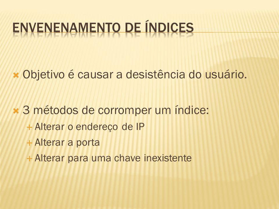 Objetivo é causar a desistência do usuário. 3 métodos de corromper um índice: Alterar o endereço de IP Alterar a porta Alterar para uma chave inexiste