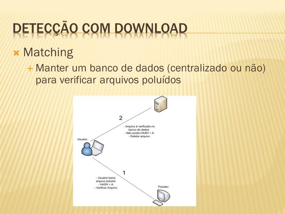 Matching Manter um banco de dados (centralizado ou não) para verificar arquivos poluídos