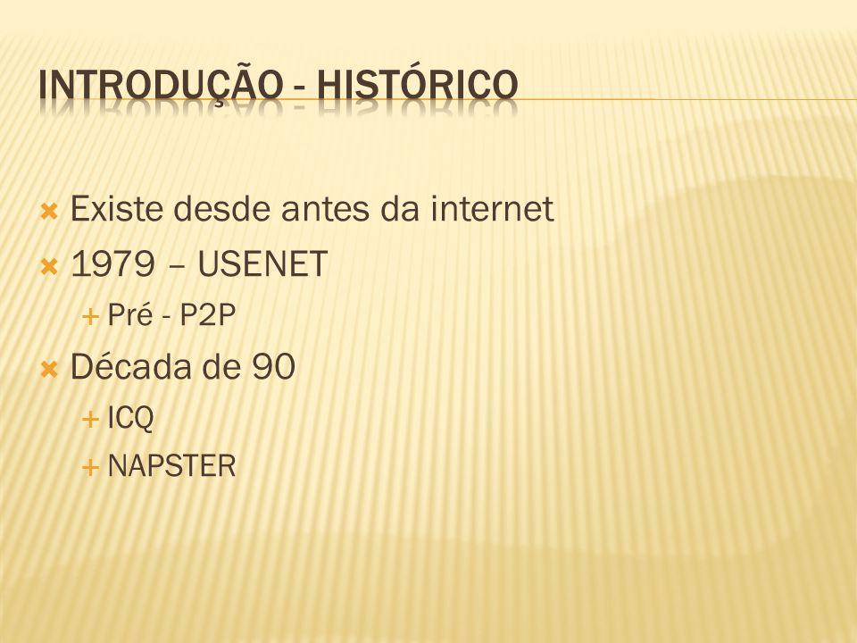 Existe desde antes da internet 1979 – USENET Pré - P2P Década de 90 ICQ NAPSTER