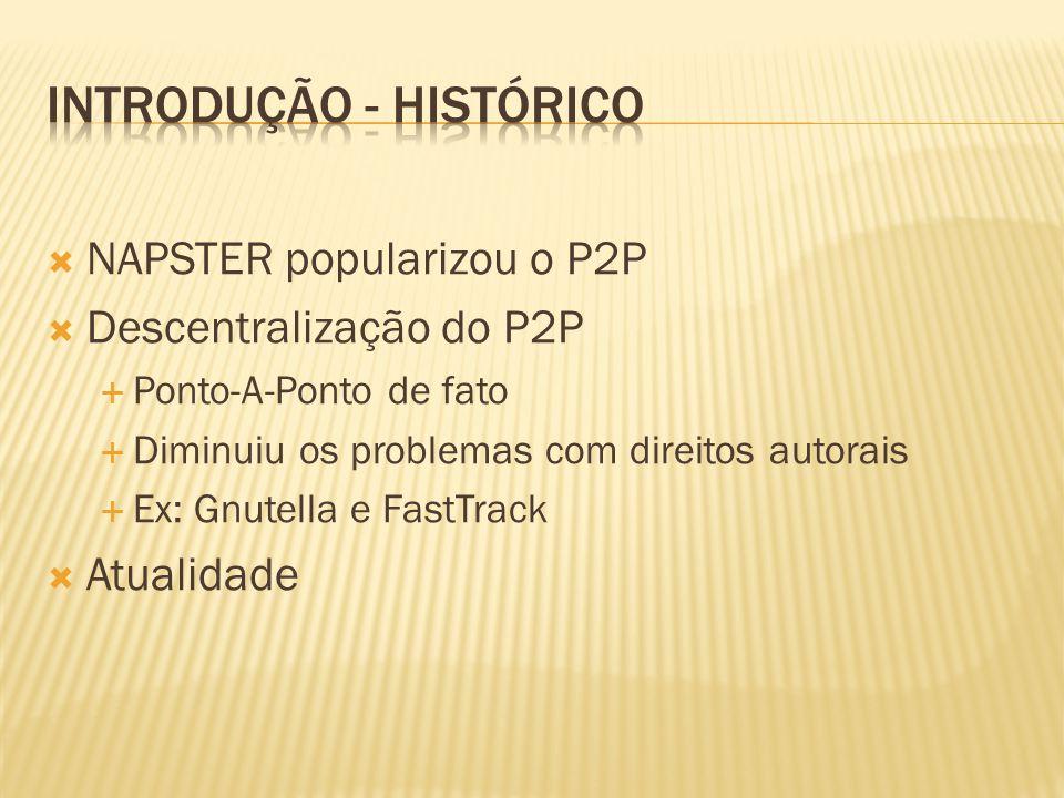 NAPSTER popularizou o P2P Descentralização do P2P Ponto-A-Ponto de fato Diminuiu os problemas com direitos autorais Ex: Gnutella e FastTrack Atualidad