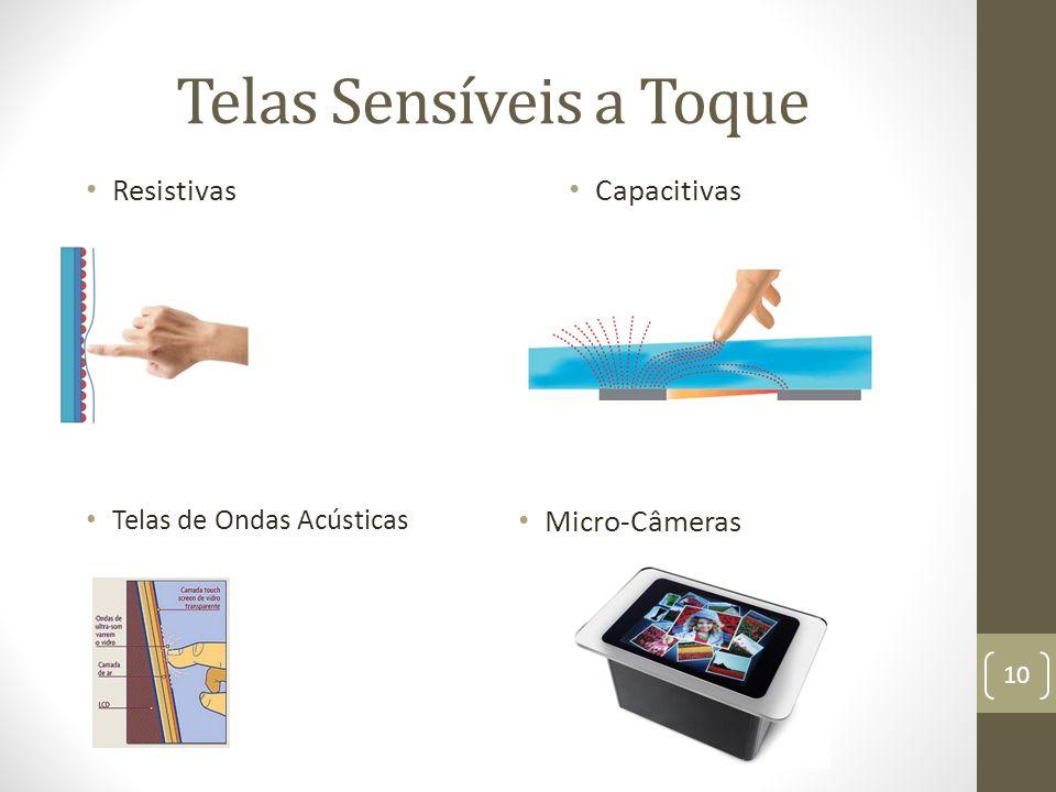 Telas Sensíveis a Toque Resistivas Capacitivas Telas de Ondas Acústicas Micro-Câmeras 10
