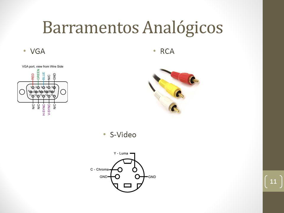 Barramentos Analógicos VGA RCA S-Video 11