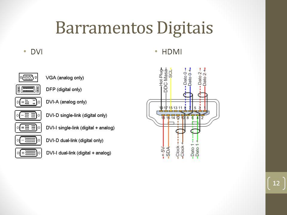 Barramentos Digitais DVI HDMI 12