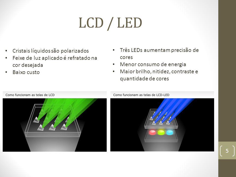 LCD / LED Cristais líquidos são polarizados Feixe de luz aplicado é refratado na cor desejada Baixo custo Três LEDs aumentam precisão de cores Menor consumo de energia Maior brilho, nitidez, contraste e quantidade de cores 5