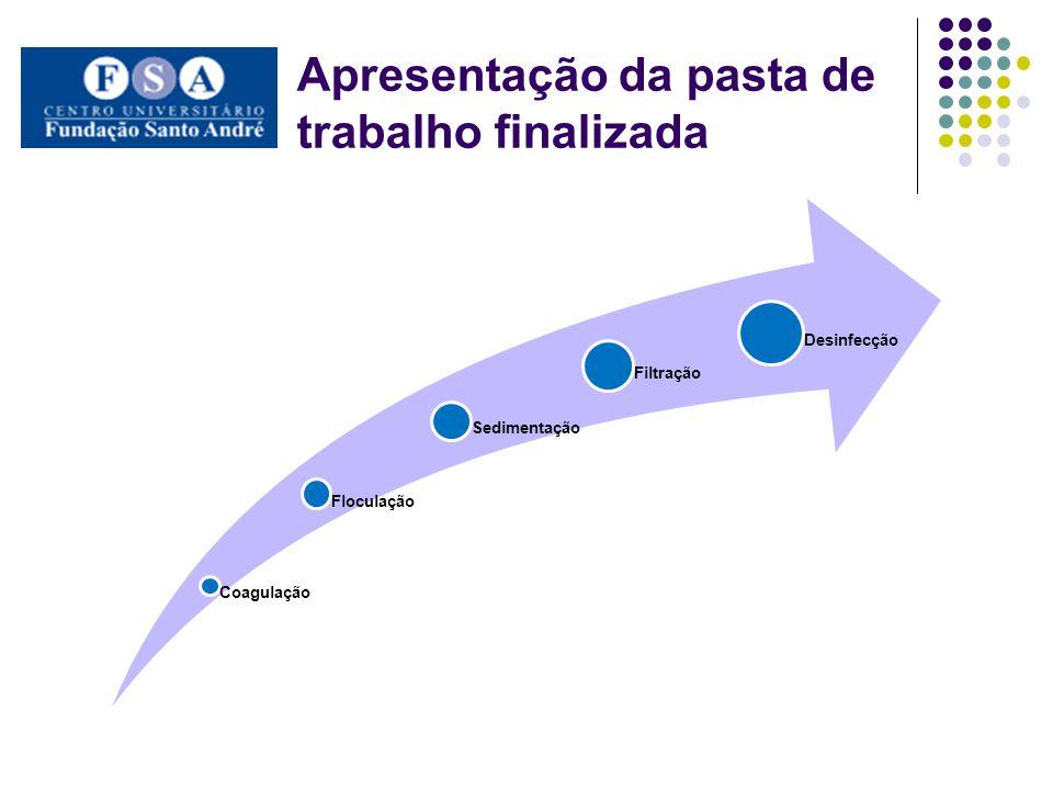Apresentação da pasta de trabalho finalizada Coagulação Floculação Sedimentação Filtração Desinfecção