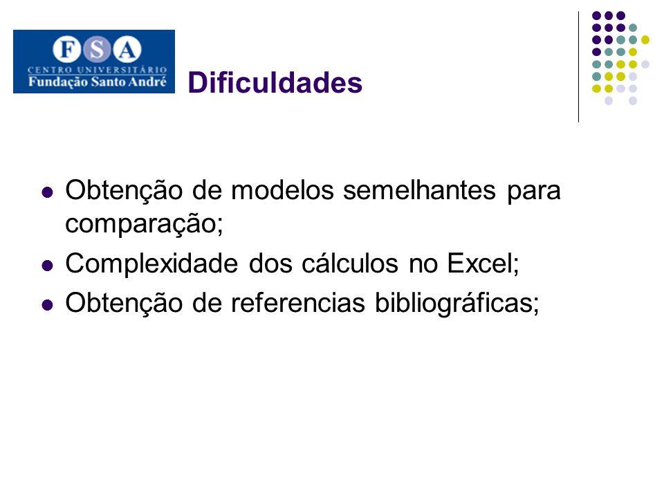 Dificuldades Obtenção de modelos semelhantes para comparação; Complexidade dos cálculos no Excel; Obtenção de referencias bibliográficas;