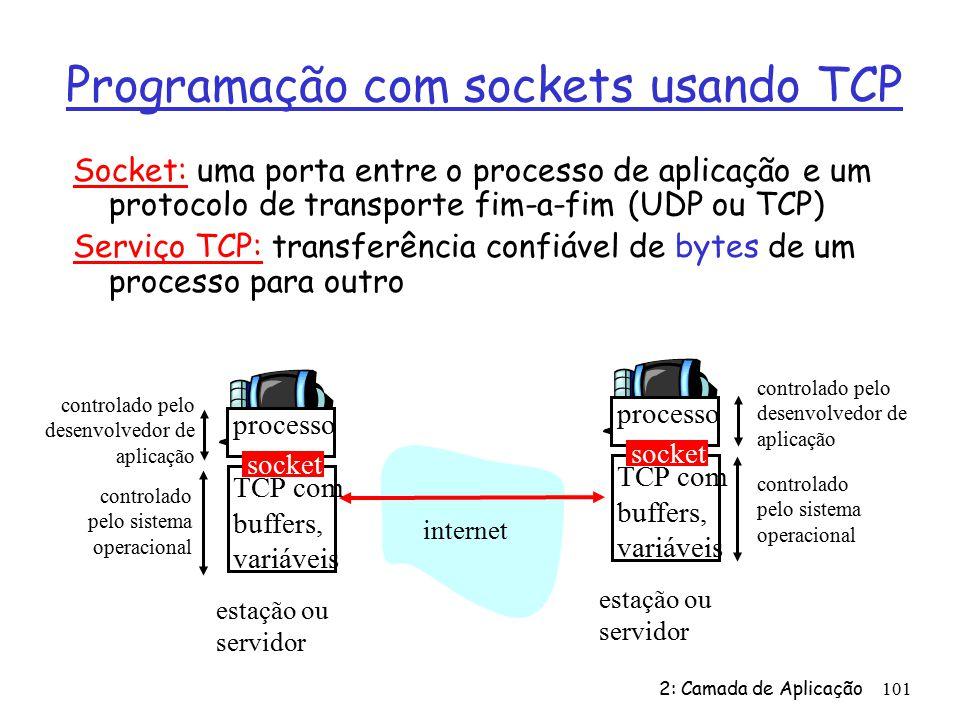 2: Camada de Aplicação101 Programação com sockets usando TCP Socket: uma porta entre o processo de aplicação e um protocolo de transporte fim-a-fim (UDP ou TCP) Serviço TCP: transferência confiável de bytes de um processo para outro processo TCP com buffers, variáveis socket controlado pelo desenvolvedor de aplicação controlado pelo sistema operacional estação ou servidor processo TCP com buffers, variáveis socket controlado pelo desenvolvedor de aplicação controlado pelo sistema operacional estação ou servidor internet