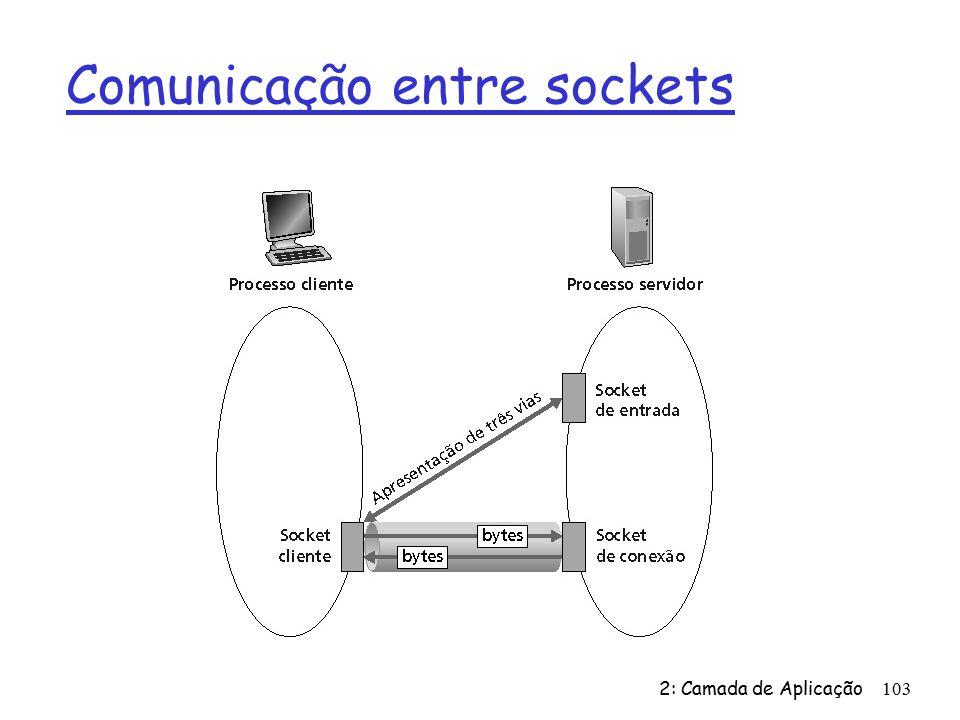 2: Camada de Aplicação103 Comunicação entre sockets