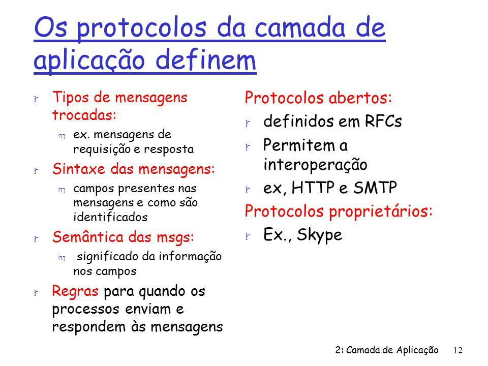 2: Camada de Aplicação12 Os protocolos da camada de aplicação definem r Tipos de mensagens trocadas: m ex.