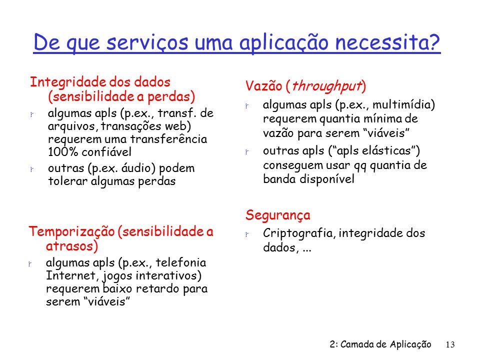 2: Camada de Aplicação13 De que serviços uma aplicação necessita.