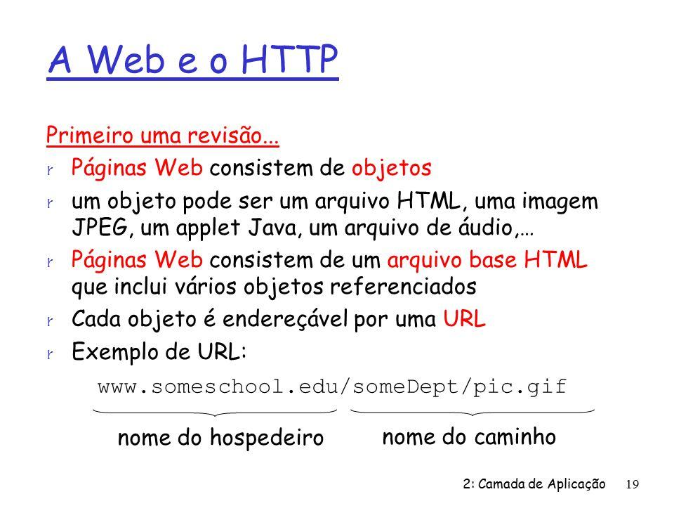 2: Camada de Aplicação19 A Web e o HTTP Primeiro uma revisão...