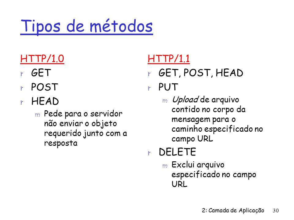 2: Camada de Aplicação30 Tipos de métodos HTTP/1.0 r GET r POST r HEAD m Pede para o servidor não enviar o objeto requerido junto com a resposta HTTP/1.1 r GET, POST, HEAD r PUT m Upload de arquivo contido no corpo da mensagem para o caminho especificado no campo URL r DELETE m Exclui arquivo especificado no campo URL