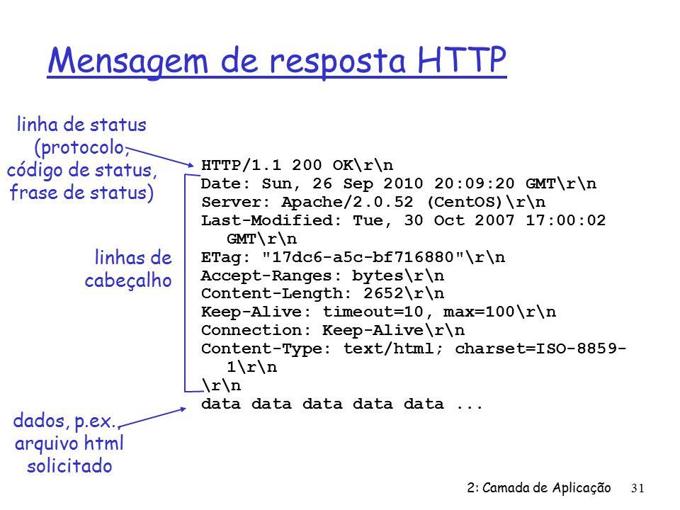 2: Camada de Aplicação31 Mensagem de resposta HTTP linha de status (protocolo, código de status, frase de status) linhas de cabeçalho dados, p.ex., arquivo html solicitado HTTP/1.1 200 OK\r\n Date: Sun, 26 Sep 2010 20:09:20 GMT\r\n Server: Apache/2.0.52 (CentOS)\r\n Last-Modified: Tue, 30 Oct 2007 17:00:02 GMT\r\n ETag: 17dc6-a5c-bf716880 \r\n Accept-Ranges: bytes\r\n Content-Length: 2652\r\n Keep-Alive: timeout=10, max=100\r\n Connection: Keep-Alive\r\n Content-Type: text/html; charset=ISO-8859- 1\r\n \r\n data data data data data...