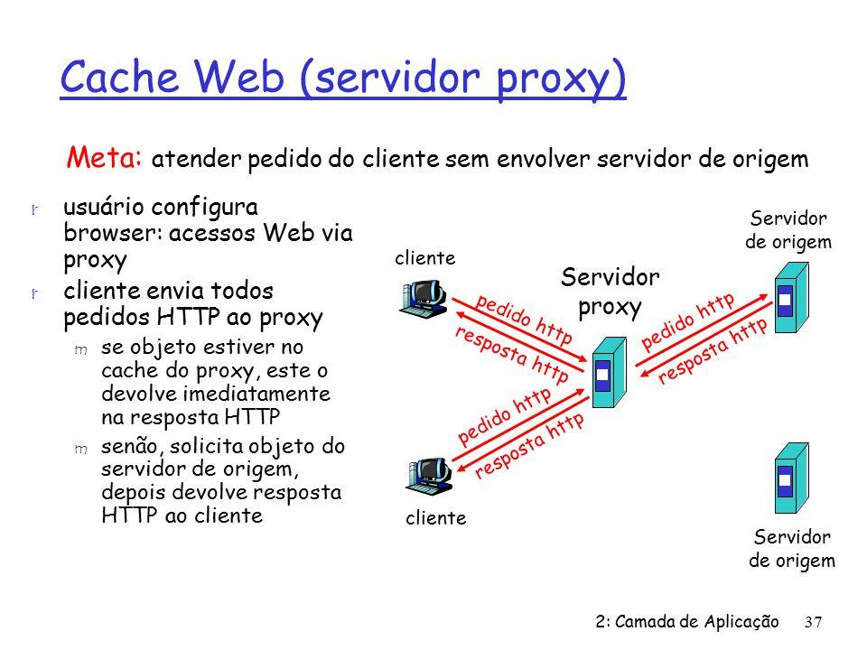 2: Camada de Aplicação37 Cache Web (servidor proxy) r usuário configura browser: acessos Web via proxy r cliente envia todos pedidos HTTP ao proxy m se objeto estiver no cache do proxy, este o devolve imediatamente na resposta HTTP m senão, solicita objeto do servidor de origem, depois devolve resposta HTTP ao cliente Meta: atender pedido do cliente sem envolver servidor de origem cliente Servidor proxy cliente pedido http resposta http pedido http resposta http Servidor de origem