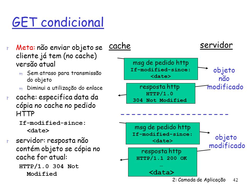 2: Camada de Aplicação42 GET condicional r Meta: não enviar objeto se cliente já tem (no cache) versão atual m Sem atraso para transmissão do objeto m Diminui a utilização do enlace r cache: especifica data da cópia no cache no pedido HTTP If-modified-since: r servidor: resposta não contém objeto se cópia no cache for atual: HTTP/1.0 304 Not Modified cache servidor msg de pedido http If-modified-since: resposta http HTTP/1.0 304 Not Modified objeto não modificado msg de pedido http If-modified-since: resposta http HTTP/1.1 200 OK … objeto modificado