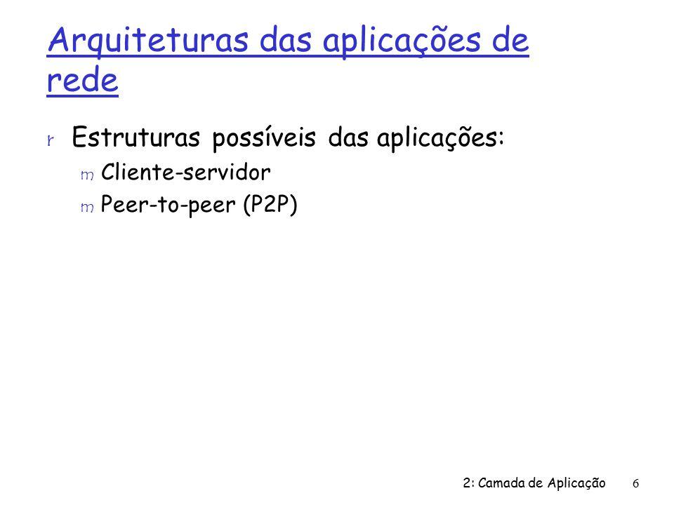 2: Camada de Aplicação27 Mensagem de requisição HTTP r Dois tipos de mensagem HTTP: requisição, resposta r mensagem de requisição HTTP: m ASCII (formato legível por pessoas) linha da requisição (comandos GET, POST, HEAD) linhas de cabeçalho Carriage return, line feed indicam fim de mensagem GET /index.html HTTP/1.1\r\n Host: www-net.cs.umass.edu\r\n User-Agent: Firefox/3.6.10\r\n Accept: text/html,application/xhtml+xml\r\n Accept-Language: en-us,en;q=0.5\r\n Accept-Encoding: gzip,deflate\r\n Accept-Charset: ISO-8859-1,utf-8;q=0.7\r\n Keep-Alive: 115\r\n Connection: keep-alive\r\n \r\n