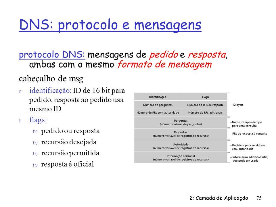 2: Camada de Aplicação75 DNS: protocolo e mensagens protocolo DNS: mensagens de pedido e resposta, ambas com o mesmo formato de mensagem cabeçalho de msg r identificação: ID de 16 bit para pedido, resposta ao pedido usa mesmo ID r flags: m pedido ou resposta m recursão desejada m recursão permitida m resposta é oficial