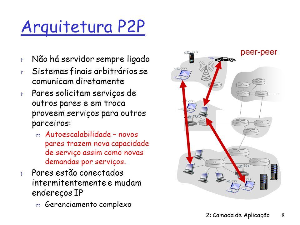 2: Camada de Aplicação79 Capítulo 2: Roteiro r 2.1 Princípios de aplicações de rede r 2.2 A Web e o HTTP r 2.3 Transferência de arquivo: FTP r 2.4 Correio Eletrônico na Internet r 2.5 DNS: o serviço de diretório da Internet r 2.6 Aplicações P2P r 2.7 Programação e desenvolvimento de aplicações com TCP r 2.8 Programação de sockets com UDP