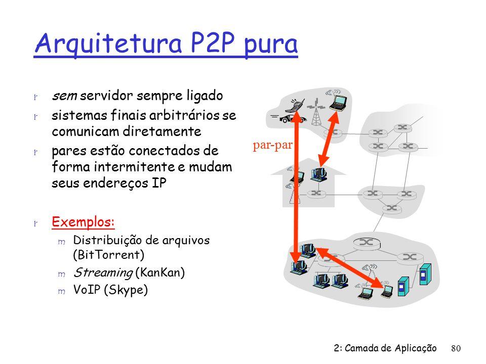 2: Camada de Aplicação80 Arquitetura P2P pura r sem servidor sempre ligado r sistemas finais arbitrários se comunicam diretamente r pares estão conectados de forma intermitente e mudam seus endereços IP r Exemplos: m Distribuição de arquivos (BitTorrent) m Streaming (KanKan) m VoIP (Skype) par-par