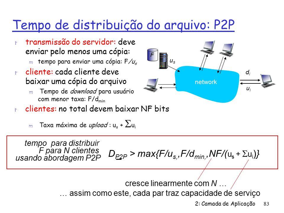 2: Camada de Aplicação83 Tempo de distribuição do arquivo: P2P r transmissão do servidor: deve enviar pelo menos uma cópia: m tempo para enviar uma cópia: F/u s r cliente: cada cliente deve baixar uma cópia do arquivo m Tempo de download para usuário com menor taxa: F/d min usus network didi uiui F r clientes: no total devem baixar NF bits m Taxa máxima de upload : u s + u i tempo para distribuir F para N clientes usando abordagem P2P D P2P > max{F/u s,,F/d min,,NF/( u s + u i )} … assim como este, cada par traz capacidade de serviço cresce linearmente com N …