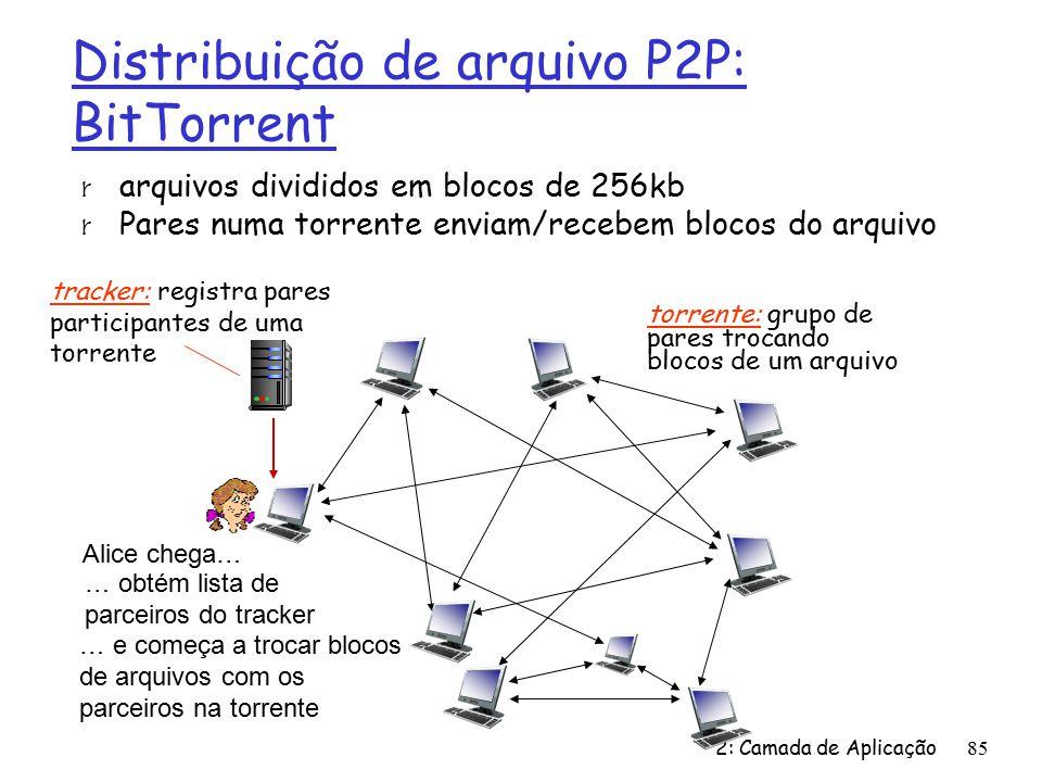 2: Camada de Aplicação85 Distribuição de arquivo P2P: BitTorrent tracker: registra pares participantes de uma torrente torrente: grupo de pares trocando blocos de um arquivo r arquivos divididos em blocos de 256kb r Pares numa torrente enviam/recebem blocos do arquivo Alice chega… … obtém lista de parceiros do tracker … e começa a trocar blocos de arquivos com os parceiros na torrente