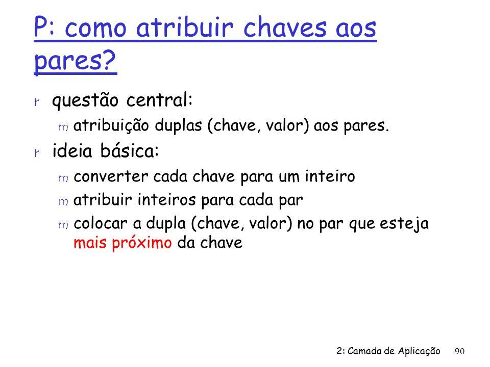 P: como atribuir chaves aos pares.r questão central: m atribuição duplas (chave, valor) aos pares.