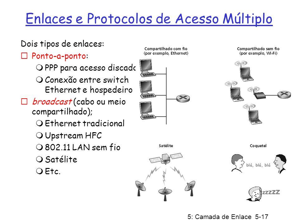 5: Camada de Enlace 5-17 Enlaces e Protocolos de Acesso Múltiplo Dois tipos de enlaces: Ponto-a-ponto: PPP para acesso discado Conexão entre switch Ethernet e hospedeiro broadcast (cabo ou meio compartilhado); Ethernet tradicional Upstream HFC 802.11 LAN sem fio Satélite Etc.