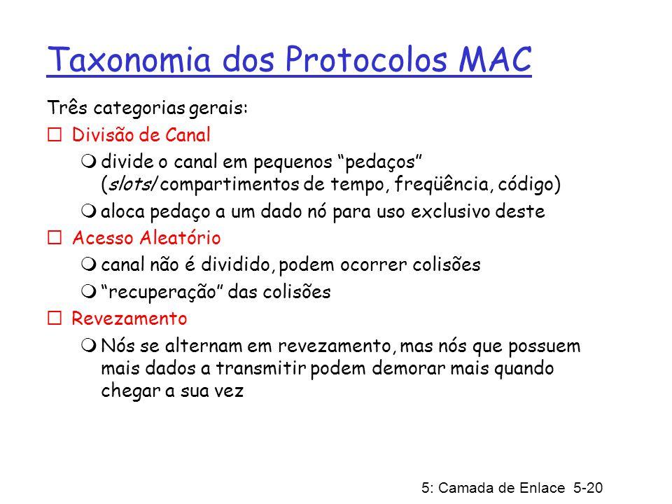 5: Camada de Enlace 5-20 Taxonomia dos Protocolos MAC Três categorias gerais: Divisão de Canal divide o canal em pequenos pedaços (slots/compartimento