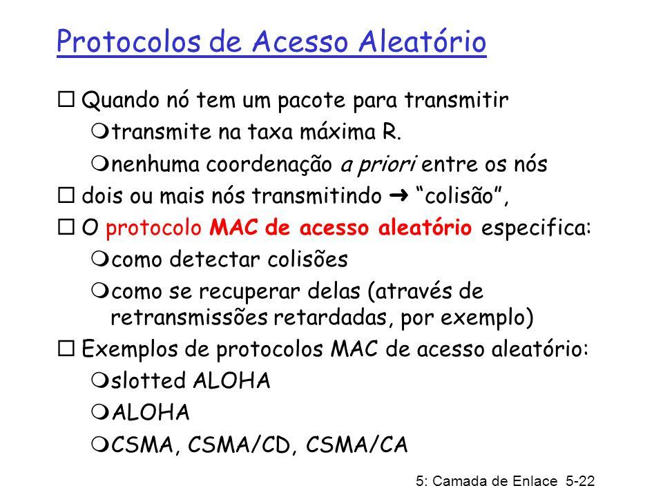 5: Camada de Enlace 5-22 Protocolos de Acesso Aleatório Quando nó tem um pacote para transmitir transmite na taxa máxima R. nenhuma coordenação a prio