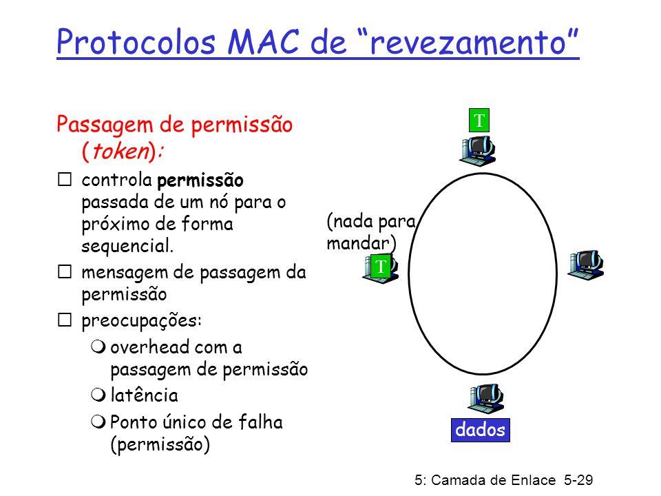 5: Camada de Enlace 5-29 Protocolos MAC de revezamento Passagem de permissão (token): controla permissão passada de um nó para o próximo de forma sequencial.