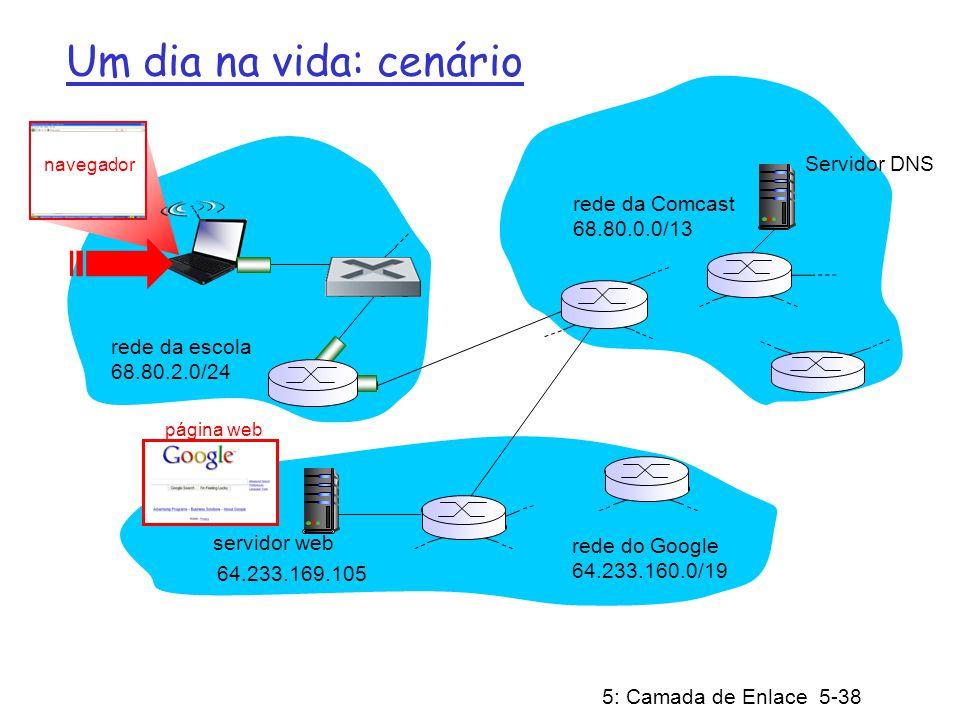 5: Camada de Enlace 5-38 Um dia na vida: cenário rede da Comcast 68.80.0.0/13 rede do Google 64.233.160.0/19 64.233.169.105 servidor web Servidor DNS