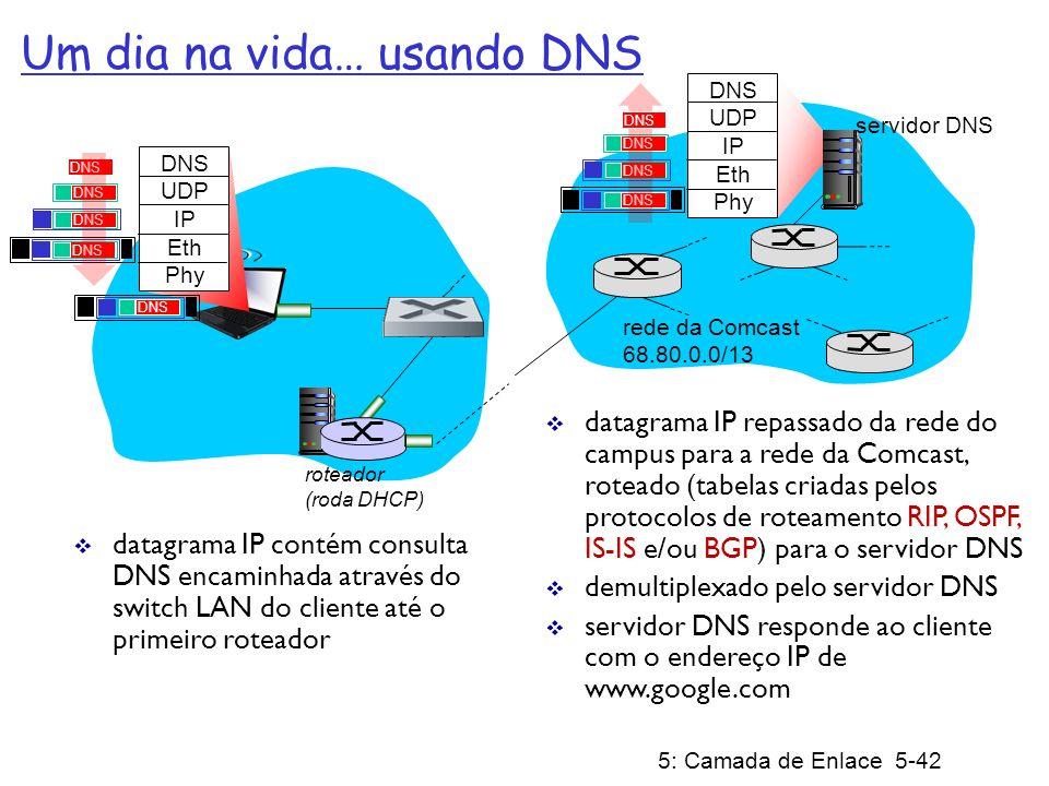 5: Camada de Enlace 5-42 roteador (roda DHCP) DNS UDP IP Eth Phy DNS datagrama IP contém consulta DNS encaminhada através do switch LAN do cliente até
