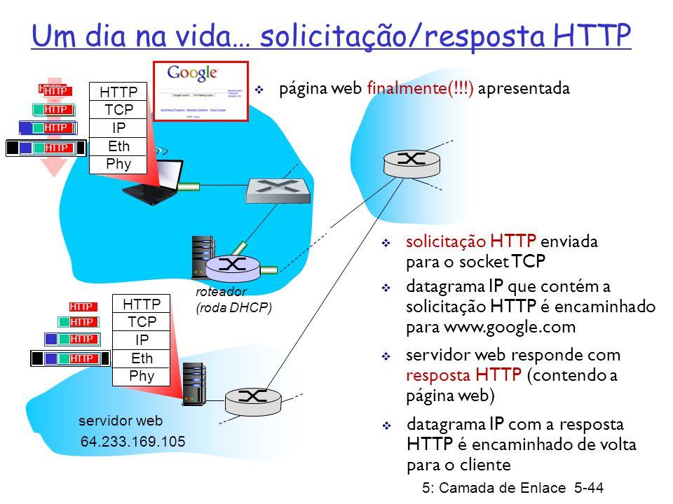 5: Camada de Enlace 5-44 roteador (roda DHCP) Um dia na vida… solicitação/resposta HTTP HTTP TCP IP Eth Phy HTTP solicitação HTTP enviada para o socket TCP datagrama IP que contém a solicitação HTTP é encaminhado para www.google.com datagrama IP com a resposta HTTP é encaminhado de volta para o cliente 64.233.169.105 servidor web HTTP TCP IP Eth Phy servidor web responde com resposta HTTP (contendo a página web) HTTP página web finalmente(!!!) apresentada