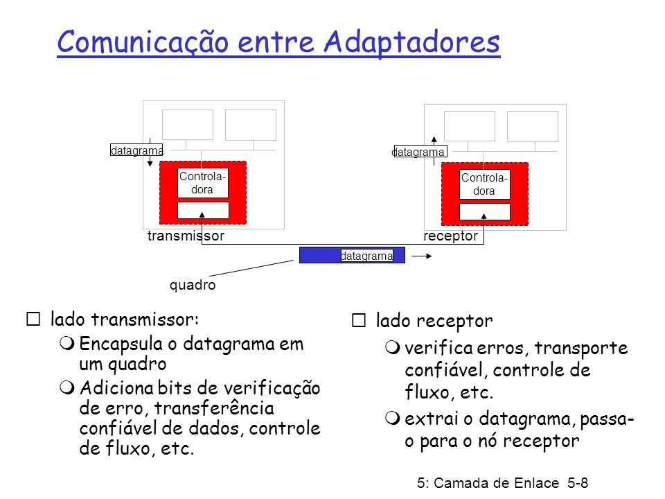 5: Camada de Enlace 5-8 Comunicação entre Adaptadores lado transmissor: Encapsula o datagrama em um quadro Adiciona bits de verificação de erro, transferência confiável de dados, controle de fluxo, etc.