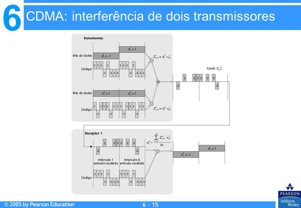 6 © 2005 by Pearson Education 6 - 15 CDMA: interferência de dois transmissores