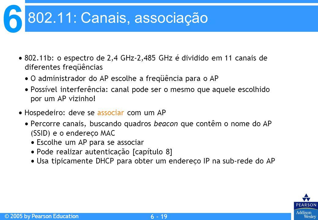6 © 2005 by Pearson Education 6 - 19 802.11b: o espectro de 2,4 GHz-2,485 GHz é dividido em 11 canais de diferentes freqüências O administrador do AP
