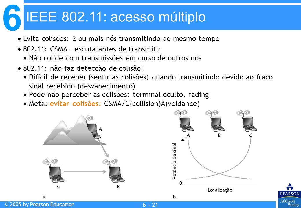 6 © 2005 by Pearson Education 6 - 21 Evita colisões: 2 ou mais nós transmitindo ao mesmo tempo 802.11: CSMA – escuta antes de transmitir Não colide co