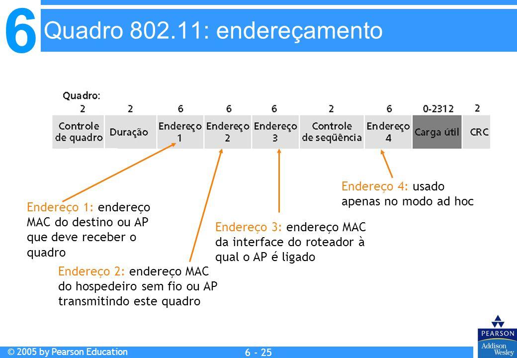 6 © 2005 by Pearson Education 6 - 25 Quadro 802.11: endereçamento Endereço 2: endereço MAC do hospedeiro sem fio ou AP transmitindo este quadro Endere