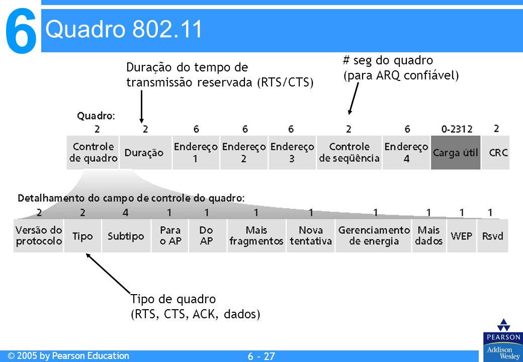 6 © 2005 by Pearson Education 6 - 27 Duração do tempo de transmissão reservada (RTS/CTS) # seg do quadro (para ARQ confiável) Tipo de quadro (RTS, CTS