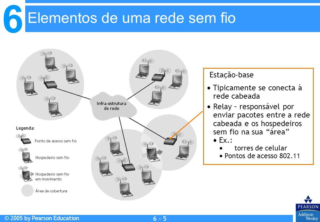 6 © 2005 by Pearson Education 6 - 16 6.1 Introdução Sem fio 6.2 Enlaces sem fio, características CDMA 6.3 IEEE 802.11 LANs sem fio (wi-fi) 6.4 Acesso celular à Internet Arquitetura Padrões (ex.: GSM) Mobilidade 6.5 Princípios: endereçamento e roteamento para usuários móveis 6.6 IP móvel 6.7 Tratando mobilidade em redes celulares 6.8 Mobilidade e protocolos de alto nível 6.9 Resumo Redes sem fio e redes móveis