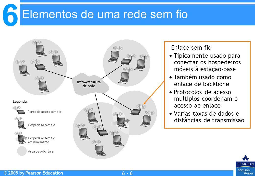 6 © 2005 by Pearson Education 6 - 27 Duração do tempo de transmissão reservada (RTS/CTS) # seg do quadro (para ARQ confiável) Tipo de quadro (RTS, CTS, ACK, dados) Quadro 802.11